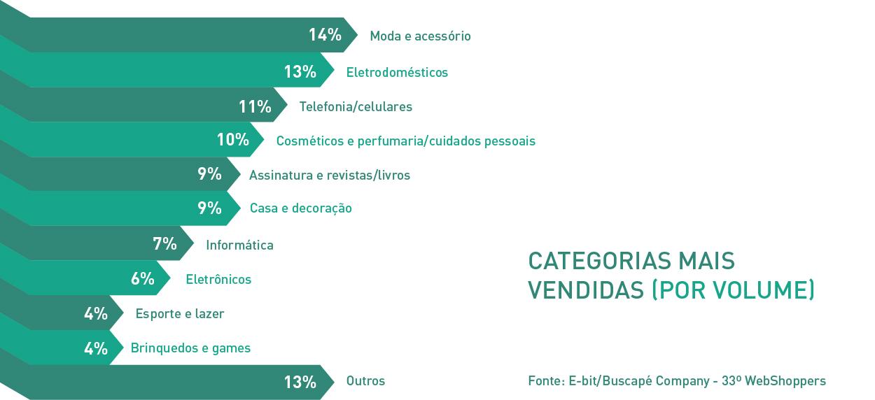 grafico_consumo_ecommerce-02
