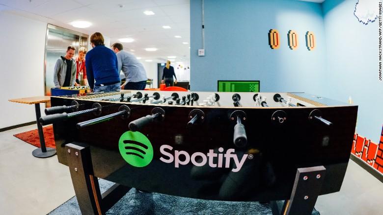 Espaços de integração Spotify 2