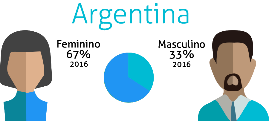 pagina-02_argentina