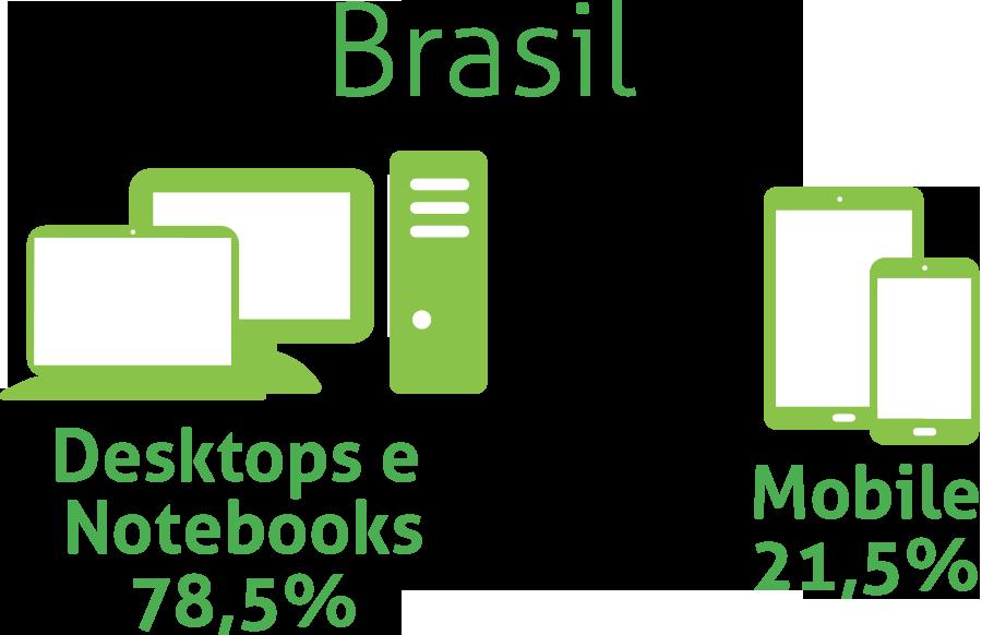 pagina-04_Brasil